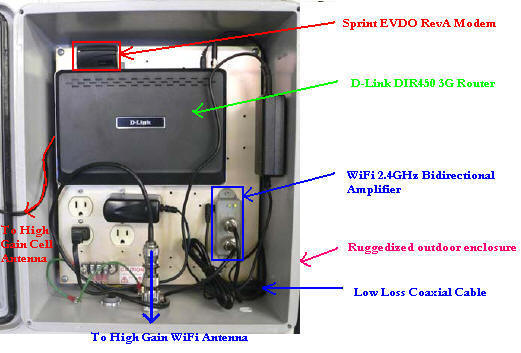 D-Link EVDO Network w/ Enclosure